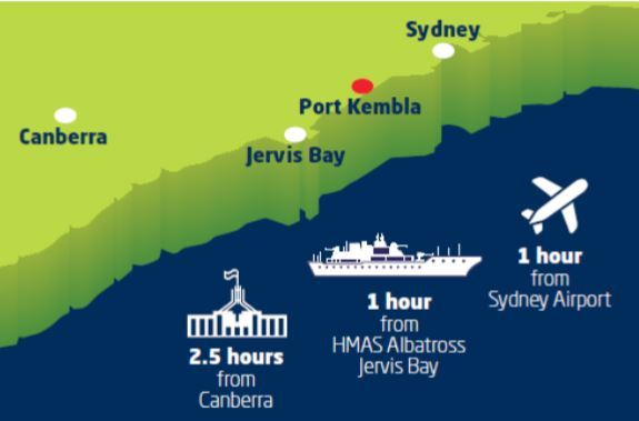 Relocation of Royal Australian Navy Fleet Base East to the Port of Port Kembla